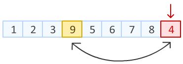 perform_swap